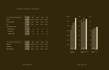 Newhouse MPD Design Student Annual Report Interior